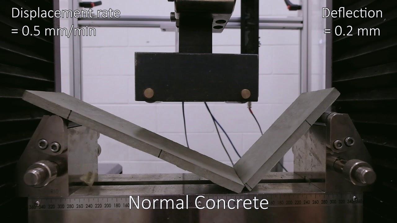 Beton Fleksibel Bantu Kurangi Kerusakan Bangunan S